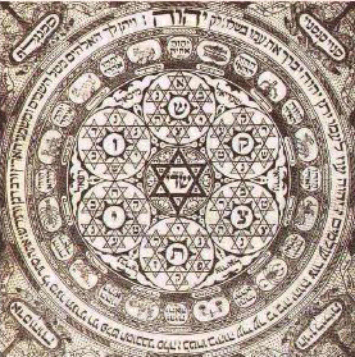 La Qabbalah ebraica