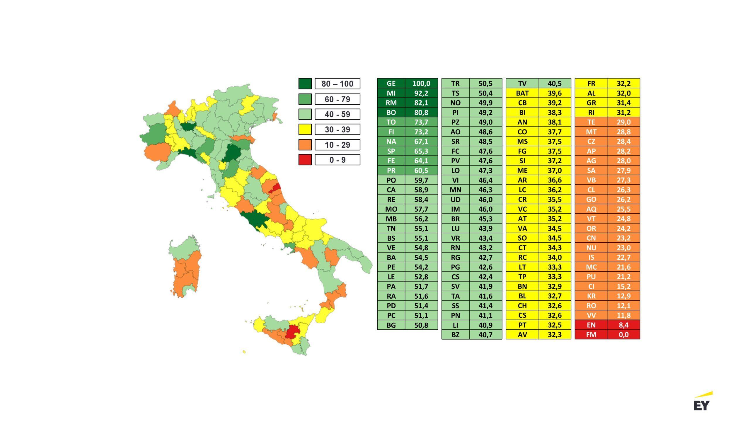 Pubblicata l'indagine di EY sulle infrastrutture digitali: Palermo in 22° posizione, Enna penultima